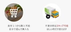 ココノミ野菜宅配サービス